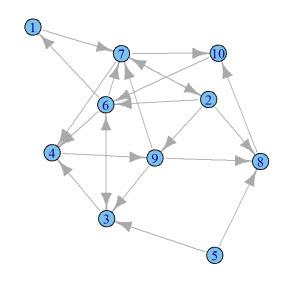 Random Graph